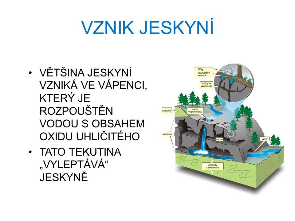 JESKYNĚ ČR