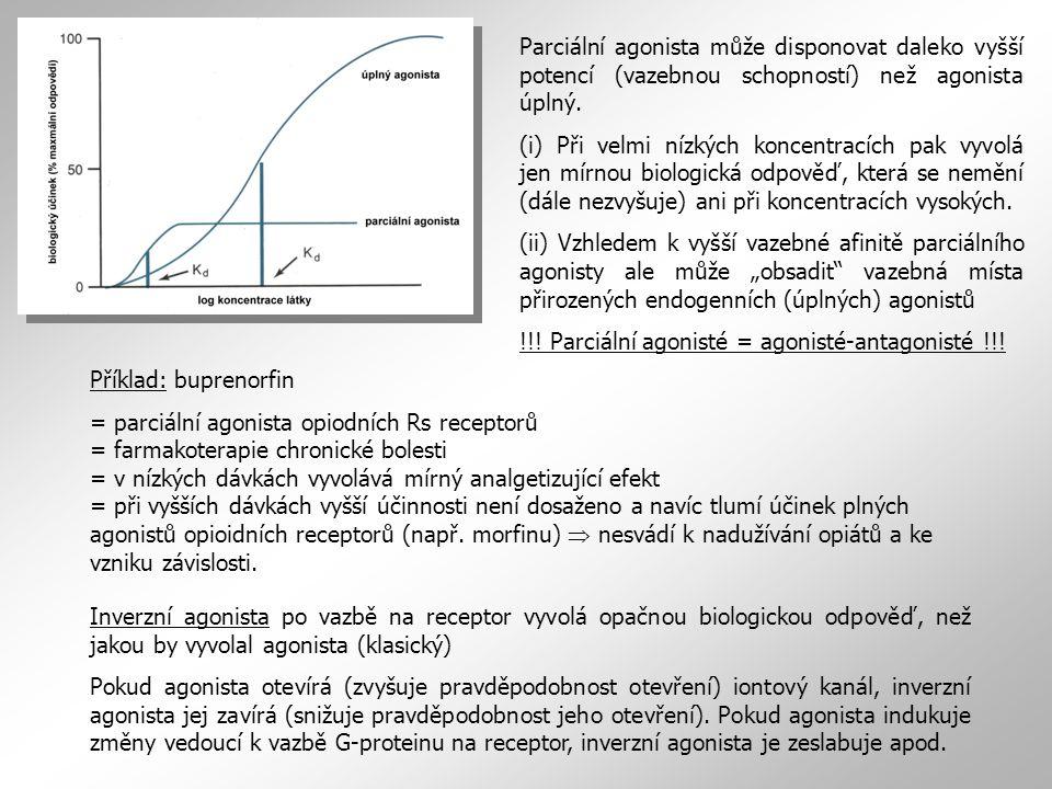Parciální agonista může disponovat daleko vyšší potencí (vazebnou schopností) než agonista úplný. (i) Při velmi nízkých koncentracích pak vyvolá jen m