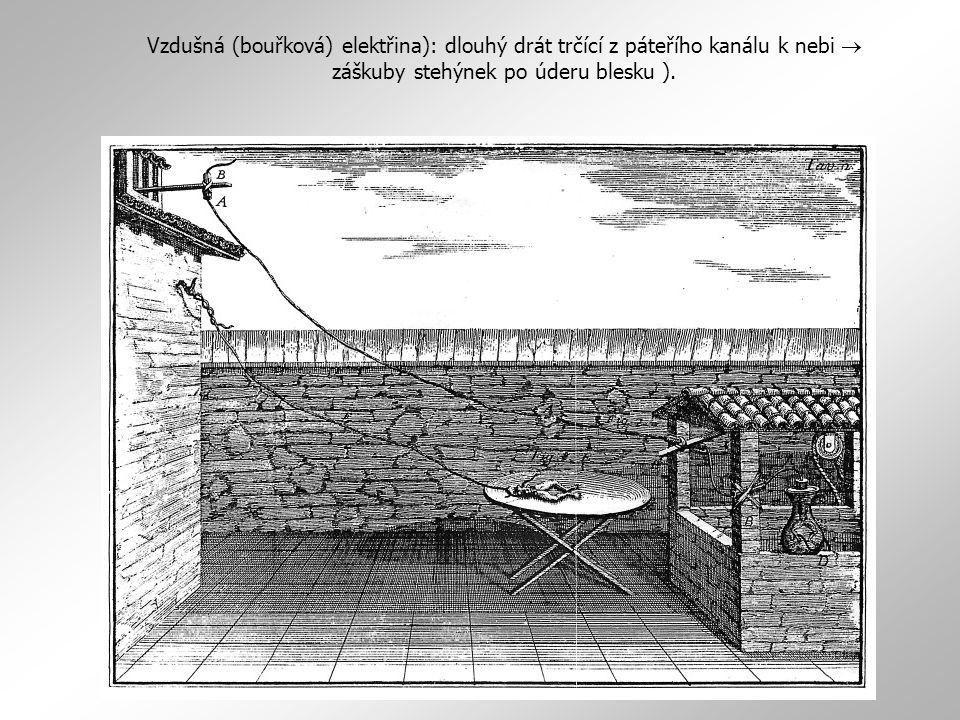 """Giovanni Aldini – demonstrace """"živočišné elektřiny na tělech popravených zločinců"""