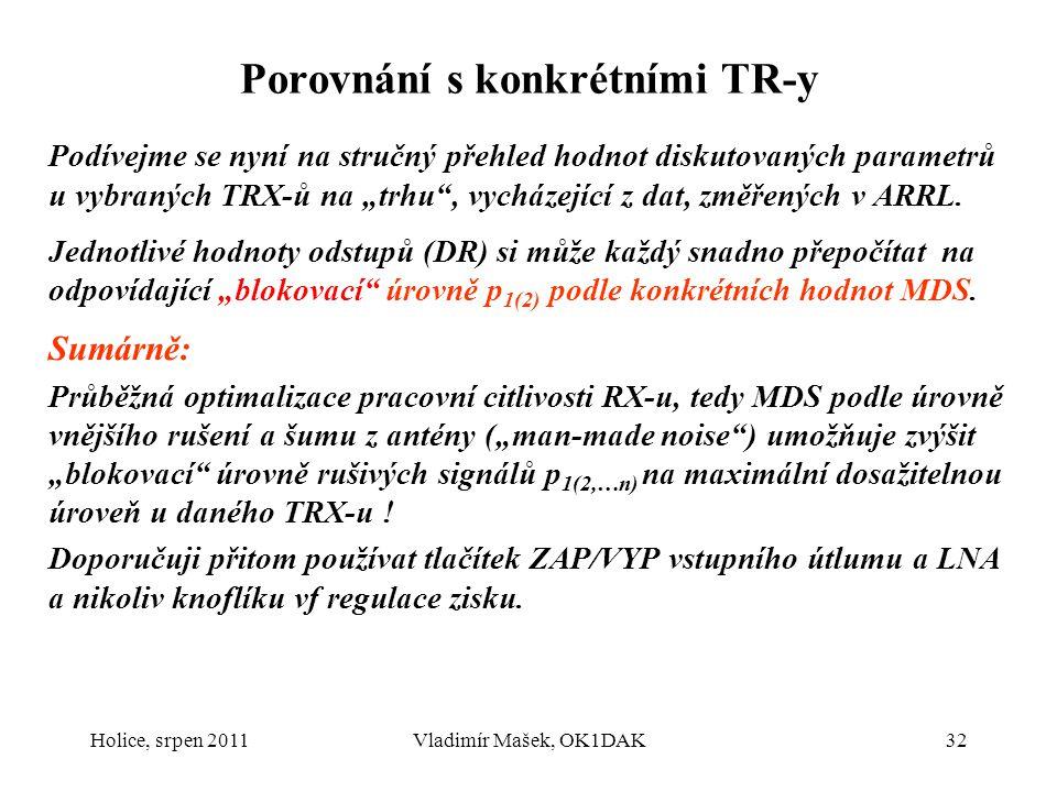 """Porovnání s konkrétními TR-y Podívejme se nyní na stručný přehled hodnot diskutovaných parametrů u vybraných TRX-ů na """"trhu"""", vycházející z dat, změře"""