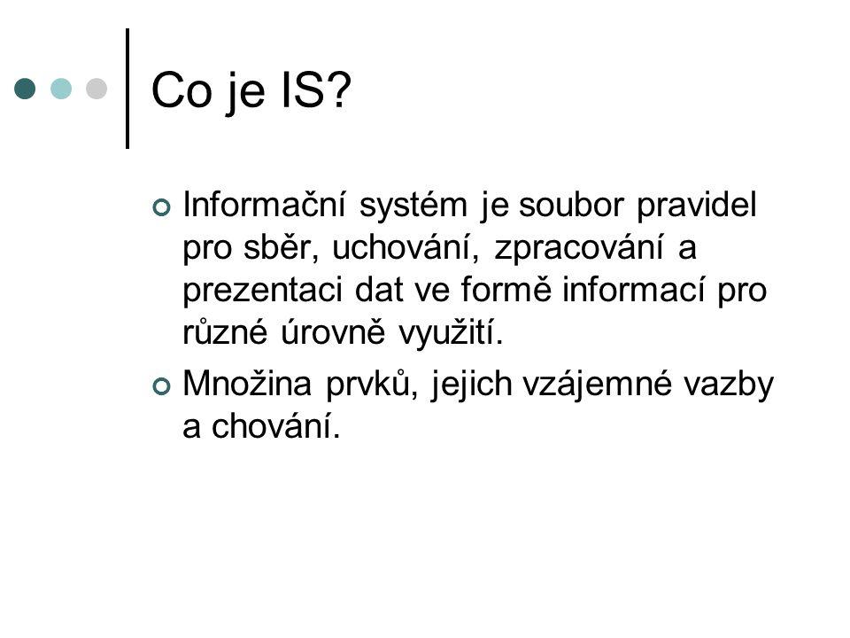 Co je IS? Informační systém je soubor pravidel pro sběr, uchování, zpracování a prezentaci dat ve formě informací pro různé úrovně využití. Množina pr