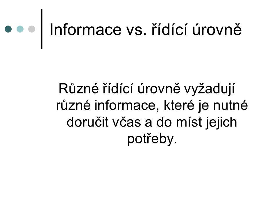 Informace vs.