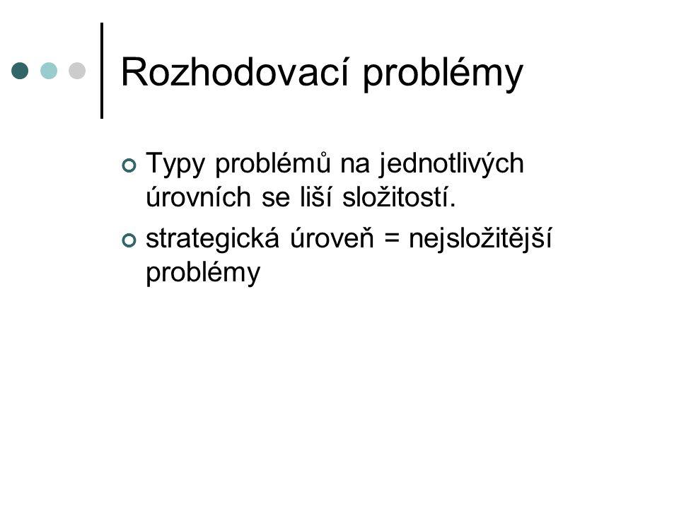 Rozhodovací problémy Typy problémů na jednotlivých úrovních se liší složitostí. strategická úroveň = nejsložitější problémy