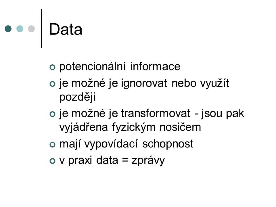 Data potencionální informace je možné je ignorovat nebo využít později je možné je transformovat - jsou pak vyjádřena fyzickým nosičem mají vypovídací schopnost v praxi data = zprávy