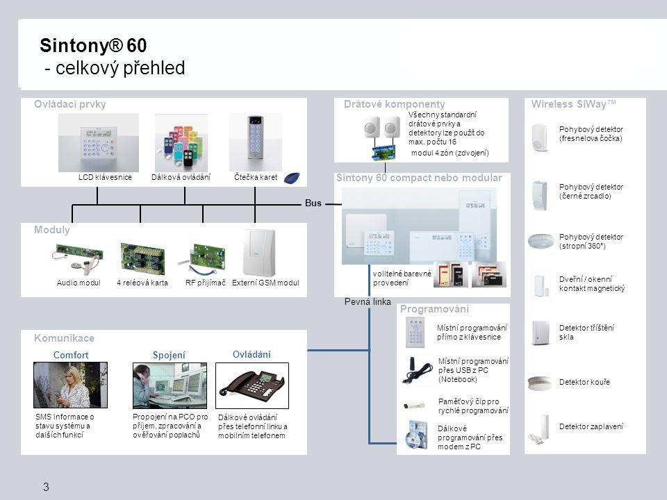 4 Detektor kouře IOPW6-11 Detektor tříštění skla IGBW6-10 GSM modul IGS6-10 Hlasový modul IAV6-90 Stropní PIR detektor IR65W6-10 Detektor zaplavení IWFW6-10 Sintony® 60 - nově dostupné komponenty a bezdrátové prvky