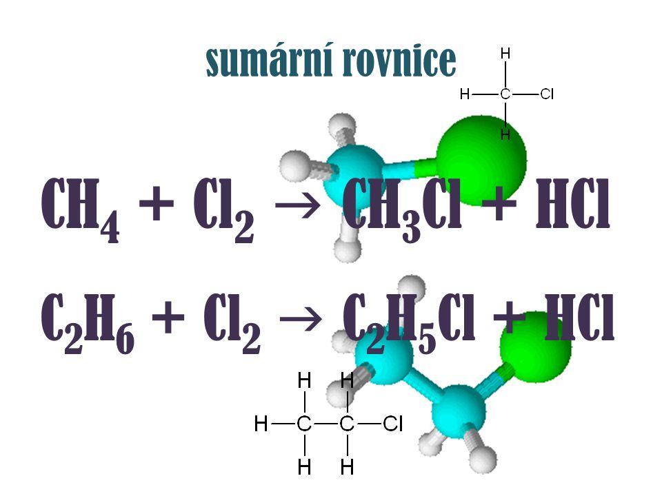 sumární rovnice CH 4 + Cl 2  CH 3 Cl + HCl C 2 H 6 + Cl 2  C 2 H 5 Cl + HCl