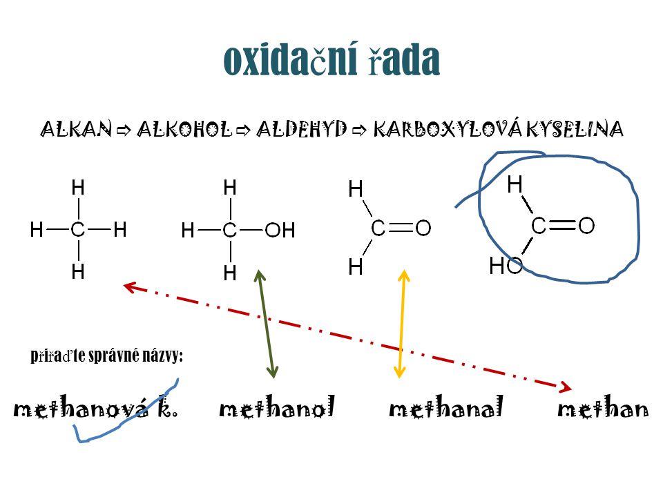 oxida č ní ř ada ALKAN  ALKOHOL  ALDEHYD  KARBOXYLOVÁ KYSELINA p ř i ř a ď te správné názvy: methanová k. methanol methanal methan