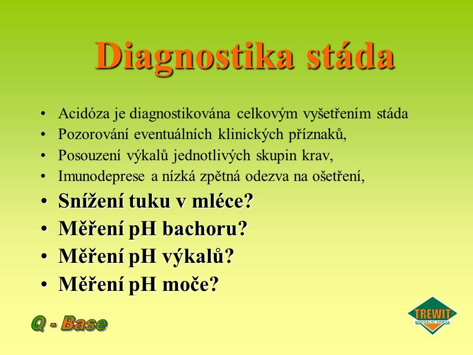 Acidóza je diagnostikována celkovým vyšetřením stáda Pozorování eventuálních klinických příznaků, Posouzení výkalů jednotlivých skupin krav, Imunodepr