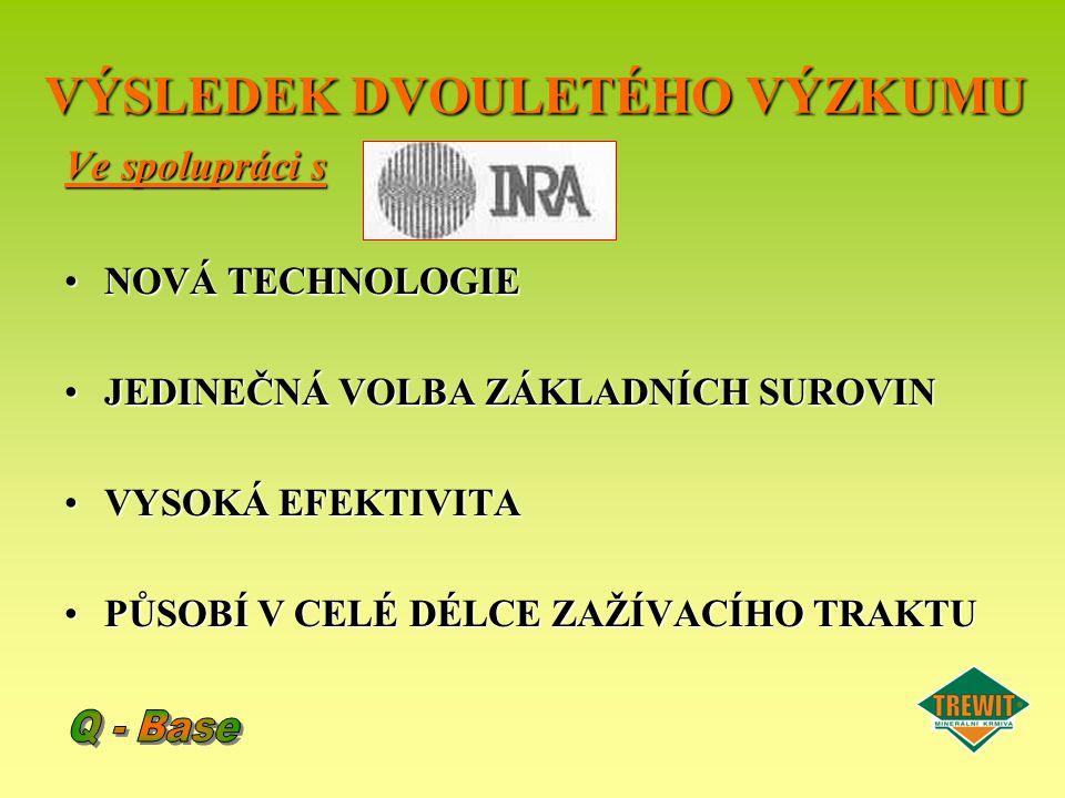 VÝSLEDEK DVOULETÉHO VÝZKUMU Ve spolupráci s NOVÁ TECHNOLOGIENOVÁ TECHNOLOGIE JEDINEČNÁ VOLBA ZÁKLADNÍCH SUROVINJEDINEČNÁ VOLBA ZÁKLADNÍCH SUROVIN VYSO