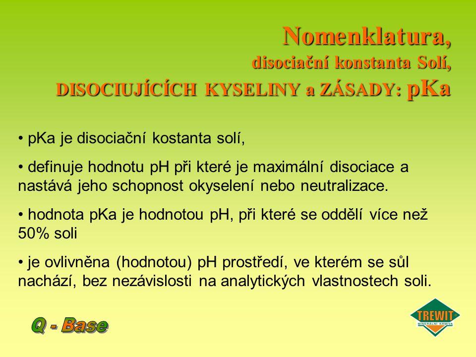 Nomenklatura, disociační konstanta Solí, DISOCIUJÍCÍCH KYSELINY a ZÁSADY: pKa pKa je disociační kostanta solí, definuje hodnotu pH při které je maximá