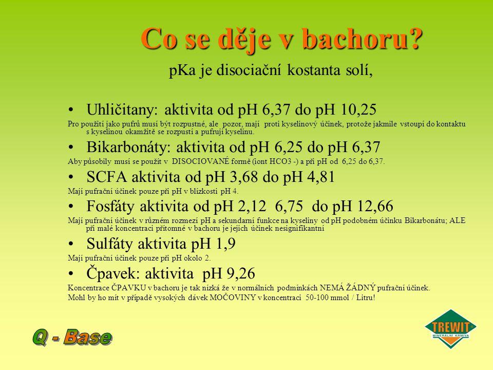 Co se děje v bachoru? pKa je disociační kostanta solí, Uhličitany: aktivita od pH 6,37 do pH 10,25 Pro použití jako pufrů musí být rozpustné, ale pozo