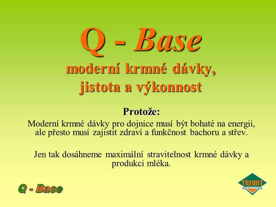 Q - Base moderní krmné dávky, jistota a výkonnost Protože: Moderní krmné dávky pro dojnice musí být bohaté na energii, ale přesto musí zajistit zdraví