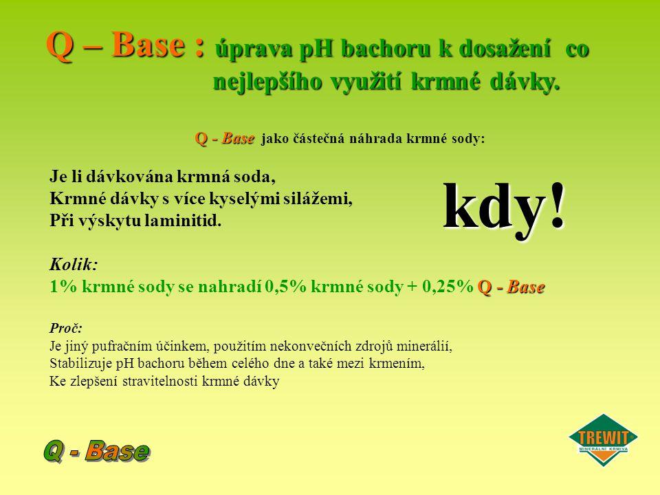Q - Base jako částečná náhrada krmné sody: Je li dávkována krmná soda, Krmné dávky s více kyselými silážemi, Při výskytu laminitid. Kolik: 1% krmné so