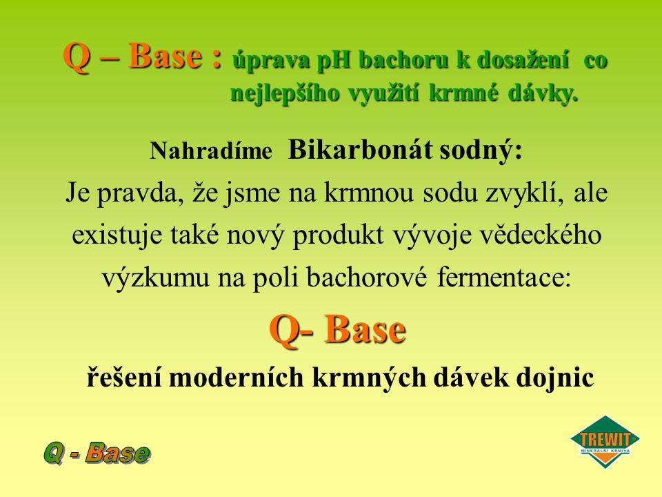Nahradíme Bikarbonát sodný: Je pravda, že jsme na krmnou sodu zvyklí, ale existuje také nový produkt vývoje vědeckého výzkumu na poli bachorové fermen