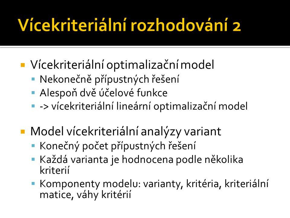  Vícekriteriální optimalizační model  Nekonečně přípustných řešení  Alespoň dvě účelové funkce  -> vícekriteriální lineární optimalizační model 