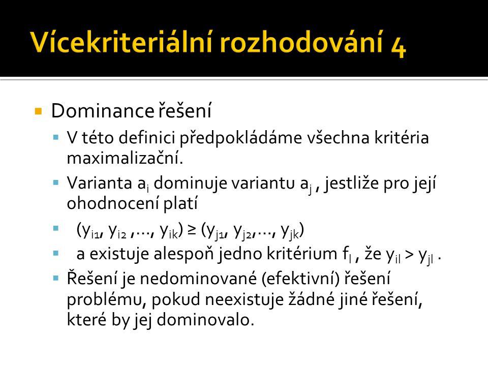  Kompromisní řešení  Kompromisní varianta (řešení) má od ideální varianty (řešení) nejmenší vzdálenost podle vhodné metriky (měřenou vhodným způsobem).