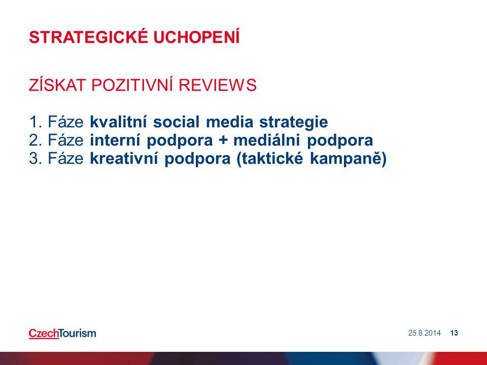 STRATEGICKÉ UCHOPENÍ ZÍSKAT POZITIVNÍ REVIEWS 1. Fáze kvalitní social media strategie 2. Fáze interní podpora + mediálni podpora 3. Fáze kreativní pod