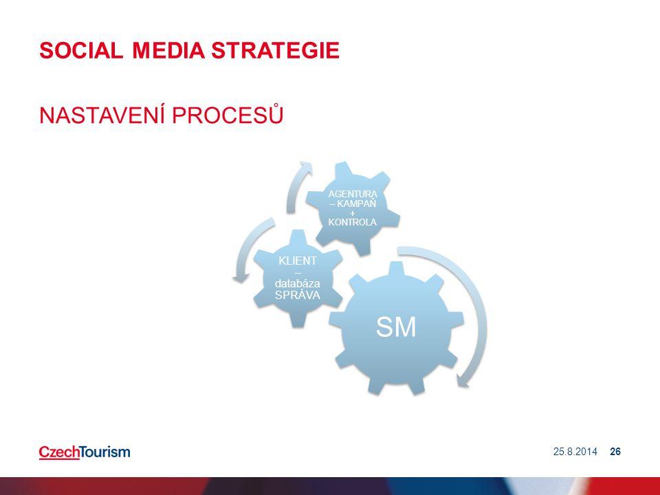 SOCIAL MEDIA STRATEGIE NASTAVENÍ PROCESŮ 25.8.201426 SM KLIENT – databáza SPRÁVA AGENTURA – KAMPAŇ + KONTROLA