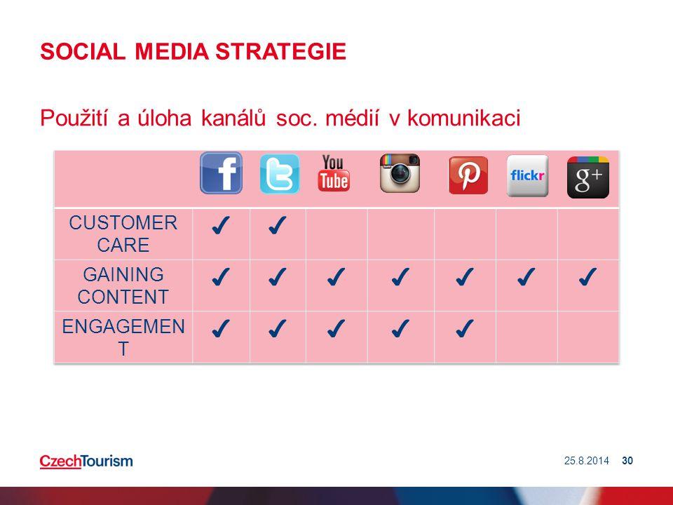 SOCIAL MEDIA STRATEGIE Použití a úloha kanálů soc. médií v komunikaci 25.8.201430