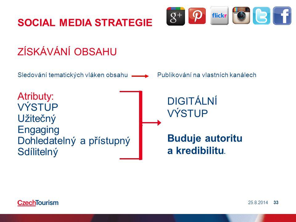 SOCIAL MEDIA STRATEGIE ZÍSKÁVÁNÍ OBSAHU Sledování tematických vláken obsahu Publikování na vlastních kanálech Atributy: VÝSTUP Užitečný Engaging Dohle