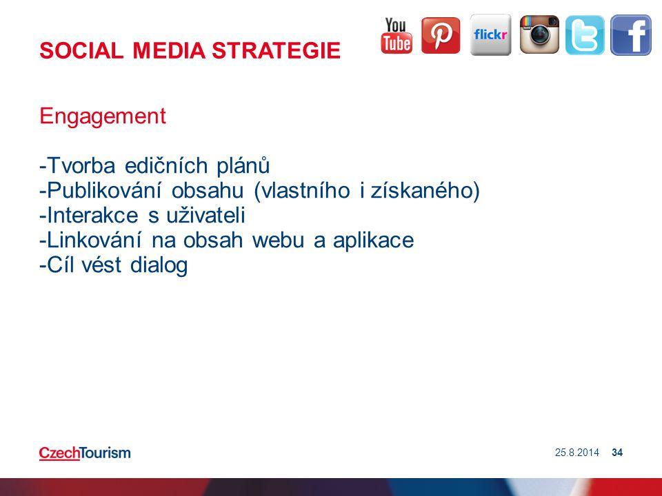 SOCIAL MEDIA STRATEGIE Engagement -Tvorba edičních plánů -Publikování obsahu (vlastního i získaného) -Interakce s uživateli -Linkování na obsah webu a