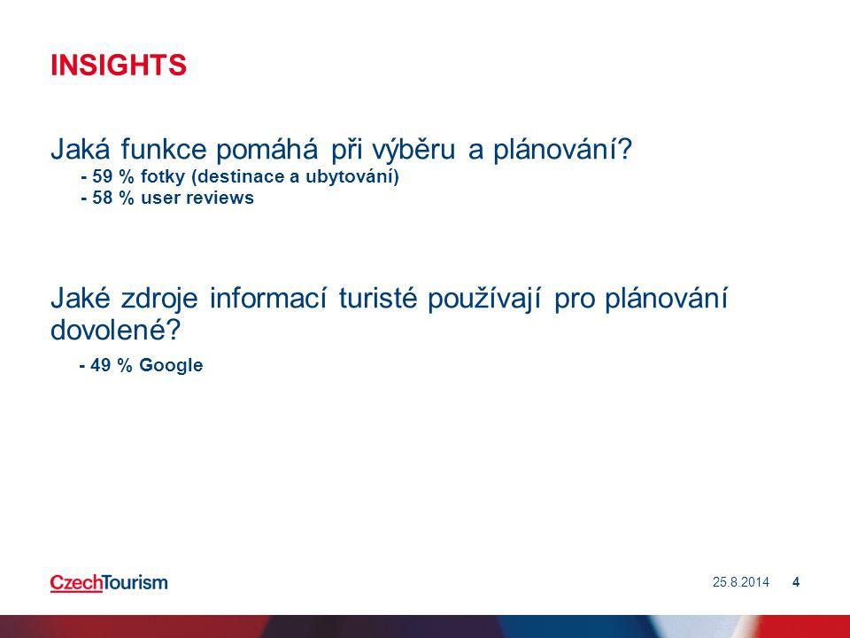 INSIGHTS Jaká funkce pomáhá při výběru a plánování? - 59 % fotky (destinace a ubytování) - 58 % user reviews Jaké zdroje informací turisté používají p