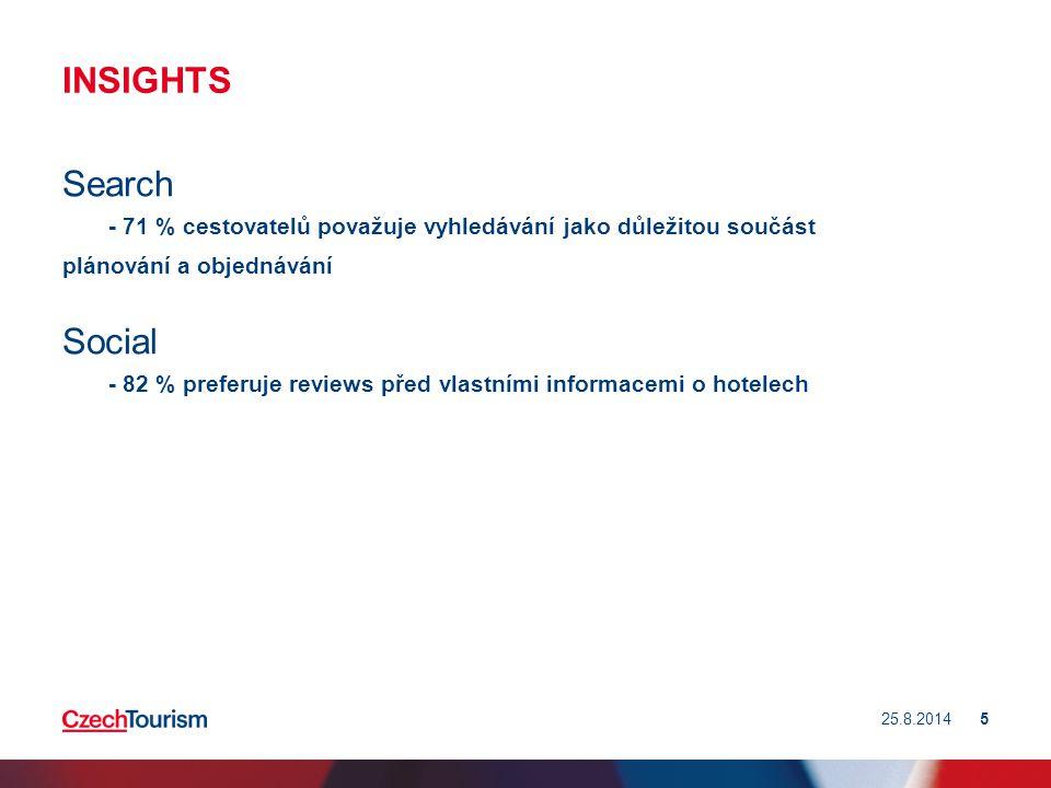 INSIGHTS Search - 71 % cestovatelů považuje vyhledávání jako důležitou součást plánování a objednávání Social - 82 % preferuje reviews před vlastními