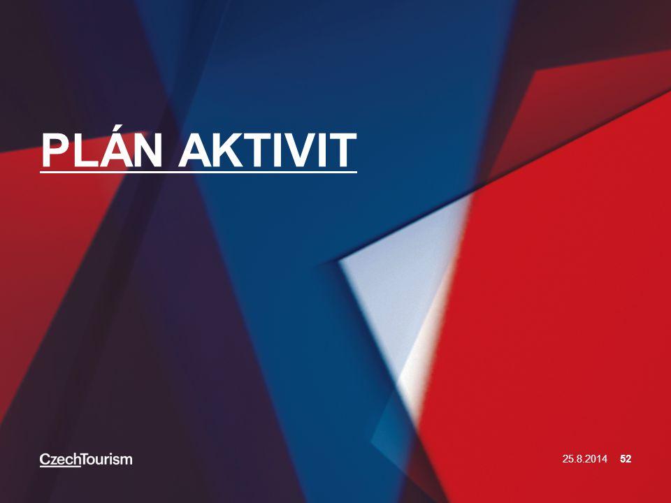 PLÁN AKTIVIT 25.8.201452