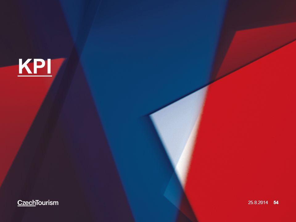 KPI 25.8.201454