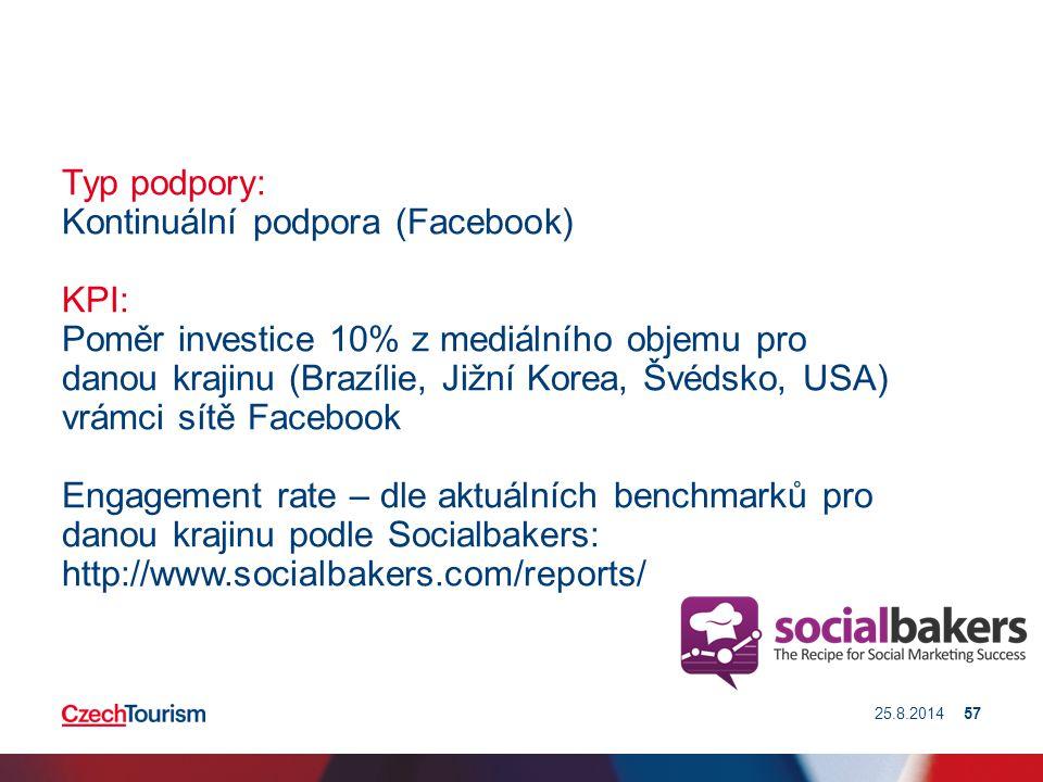 Typ podpory: Kontinuální podpora (Facebook) KPI: Poměr investice 10% z mediálního objemu pro danou krajinu (Brazílie, Jižní Korea, Švédsko, USA) vrámc
