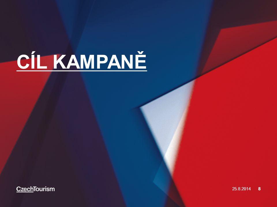 SOCIAL MEDIA STRATEGIE Explikace mechaniky 1: Akviziční soutěže – lokalizované na klíčové trhy Umístění na FB/podstránka na webu Idea: Vyhrajte pobyt pro 2 lidi v ČR a zažjite svůj český příběh i vy.