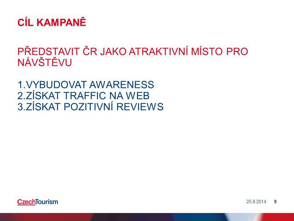 MEDIÁLNÍ STRATEGIE PERFORMANCE KAMPAŇ FORMÁTY - PPC - REMARKETING 25.8.201420