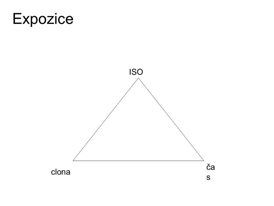 Expozice ISO clona ča s