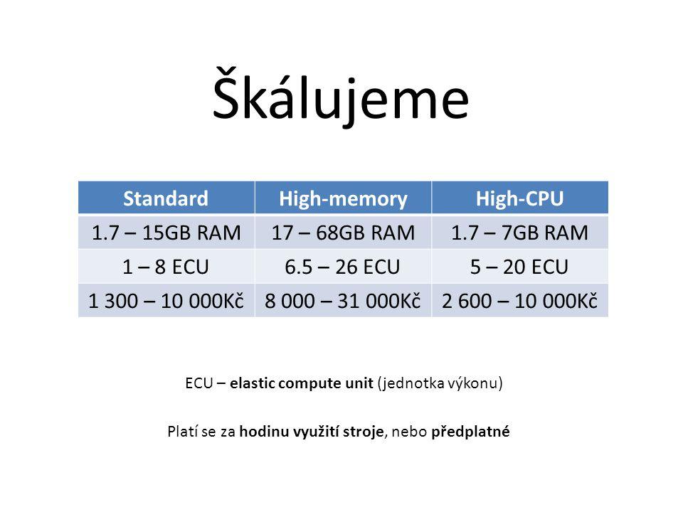 Škálujeme StandardHigh-memoryHigh-CPU 1.7 – 15GB RAM17 – 68GB RAM1.7 – 7GB RAM 1 – 8 ECU6.5 – 26 ECU5 – 20 ECU 1 300 – 10 000Kč8 000 – 31 000Kč2 600 – 10 000Kč ECU – elastic compute unit (jednotka výkonu) Platí se za hodinu využití stroje, nebo předplatné