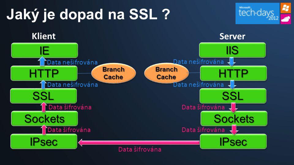 Jaký je dopad na SSL .