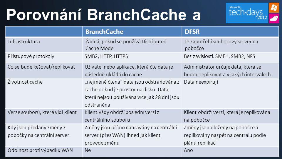 Porovnání BranchCache a DFSR BranchCacheDFSR InfrastrukturaŽádná, pokud se používá Distributed Cache Mode Je zapotřebí souborový server na pobočce Přístupové protokolySMB2, HTTP, HTTPSBez závislosti.