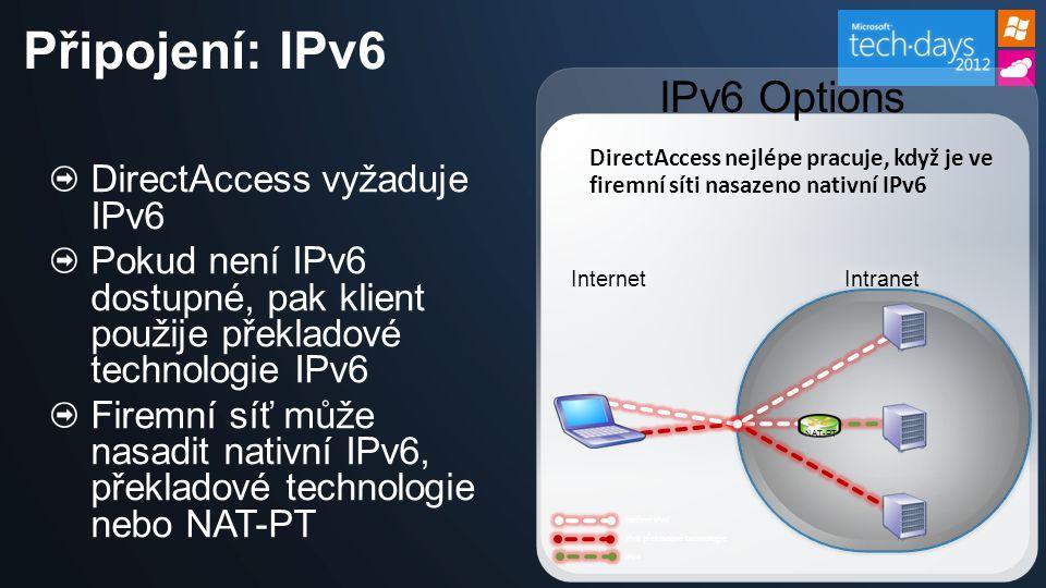 DirectAccess vyžaduje IPv6 Pokud není IPv6 dostupné, pak klient použije překladové technologie IPv6 Firemní síť může nasadit nativní IPv6, překladové technologie nebo NAT-PT Připojení: IPv6 IPv6 Options DirectAccess nejlépe pracuje, když je ve firemní síti nasazeno nativní IPv6 IntranetInternet NAT-PT Nativní IPv6 IPv6 překladové technologie IPv4