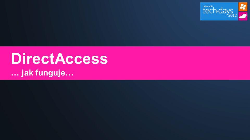 DirectAccess … jak funguje…