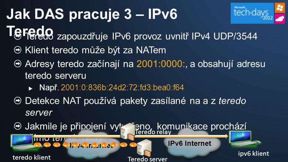 Teredo zapouzdřuje IPv6 provoz uvnitř IPv4 UDP/3544 Klient teredo může být za NATem Adresy teredo začínají na 2001:0000:, a obsahují adresu teredo serveru  Např.