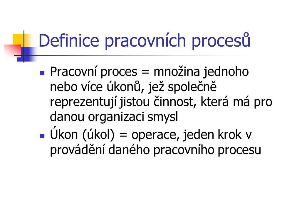 Definice pracovních procesů Pracovní proces = množina jednoho nebo více úkonů, jež společně reprezentují jistou činnost, která má pro danou organizaci smysl Úkon (úkol) = operace, jeden krok v provádění daného pracovního procesu
