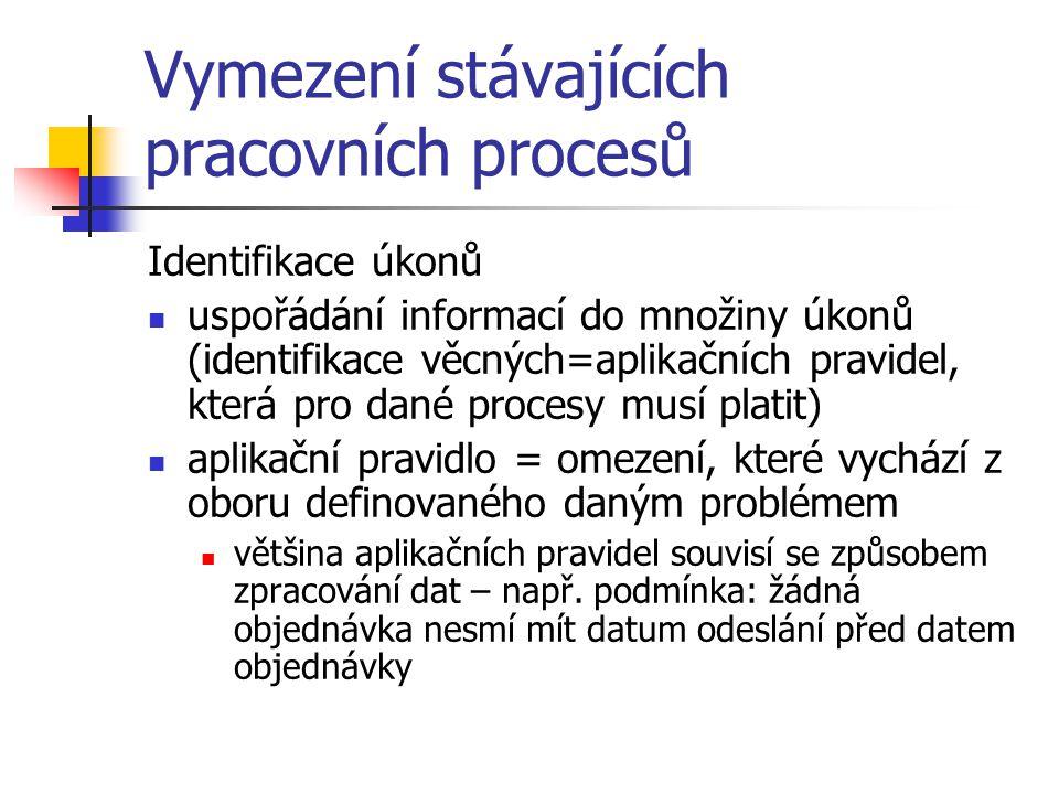 Vymezení stávajících pracovních procesů Identifikace úkonů uspořádání informací do množiny úkonů (identifikace věcných=aplikačních pravidel, která pro dané procesy musí platit) aplikační pravidlo = omezení, které vychází z oboru definovaného daným problémem většina aplikačních pravidel souvisí se způsobem zpracování dat – např.
