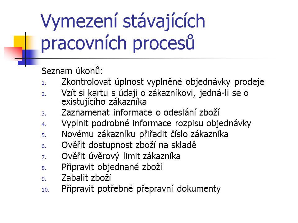 Vymezení stávajících pracovních procesů Upravený seznam (skutečných) úkonů a kroků: 1.