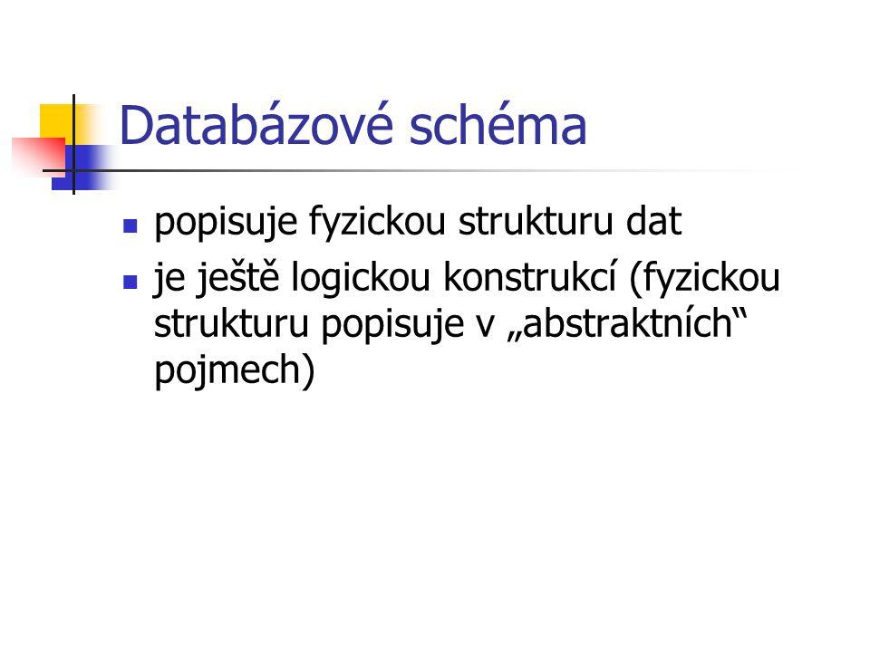 """Databázové schéma popisuje fyzickou strukturu dat je ještě logickou konstrukcí (fyzickou strukturu popisuje v """"abstraktních pojmech)"""