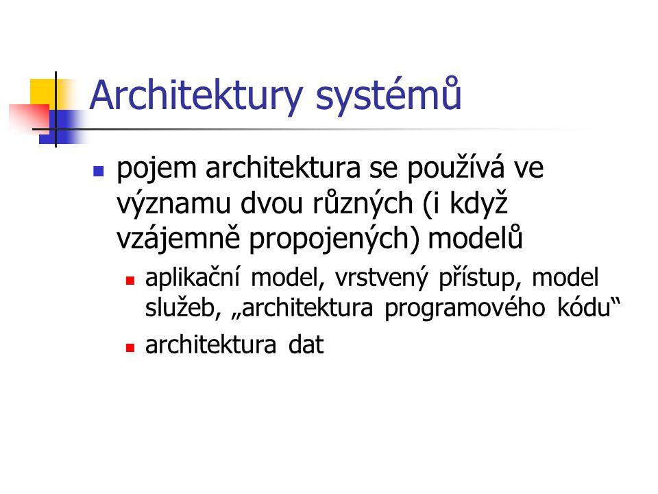 """Architektury systémů pojem architektura se používá ve významu dvou různých (i když vzájemně propojených) modelů aplikační model, vrstvený přístup, model služeb, """"architektura programového kódu architektura dat"""