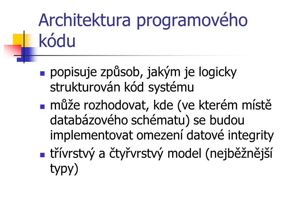 Architektura programového kódu popisuje způsob, jakým je logicky strukturován kód systému může rozhodovat, kde (ve kterém místě databázového schématu) se budou implementovat omezení datové integrity třívrstvý a čtyřvrstvý model (nejběžnější typy)