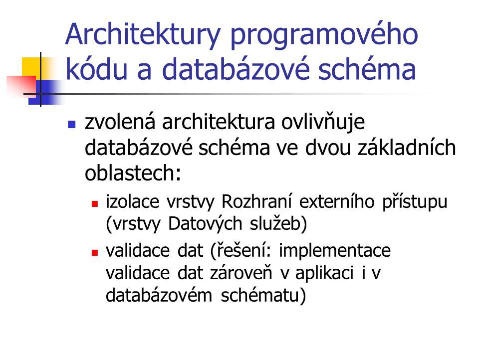 Architektury programového kódu a databázové schéma zvolená architektura ovlivňuje databázové schéma ve dvou základních oblastech: izolace vrstvy Rozhraní externího přístupu (vrstvy Datových služeb) validace dat (řešení: implementace validace dat zároveň v aplikaci i v databázovém schématu)