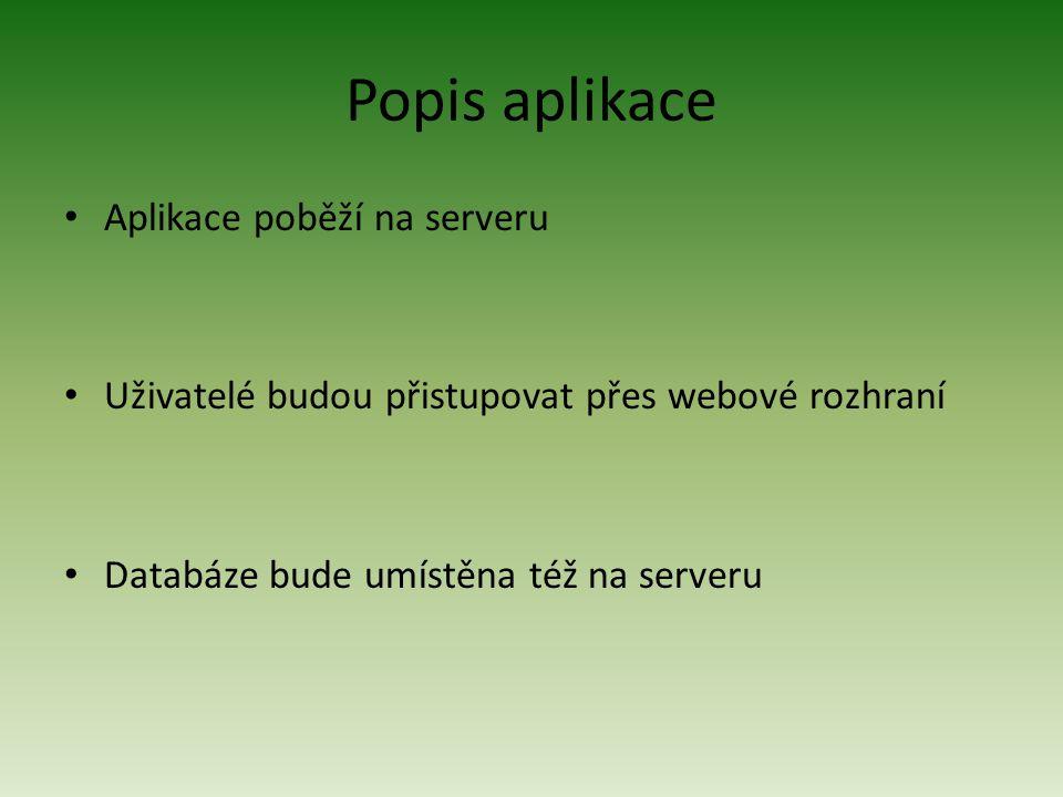 Popis aplikace Aplikace poběží na serveru Uživatelé budou přistupovat přes webové rozhraní Databáze bude umístěna též na serveru