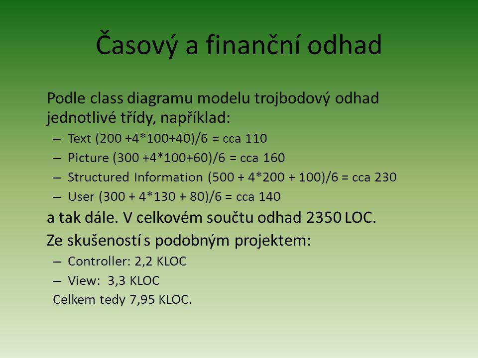 Časový a finanční odhad Podle class diagramu modelu trojbodový odhad jednotlivé třídy, například: – Text (200 +4*100+40)/6 = cca 110 – Picture (300 +4*100+60)/6 = cca 160 – Structured Information (500 + 4*200 + 100)/6 = cca 230 – User (300 + 4*130 + 80)/6 = cca 140 a tak dále.
