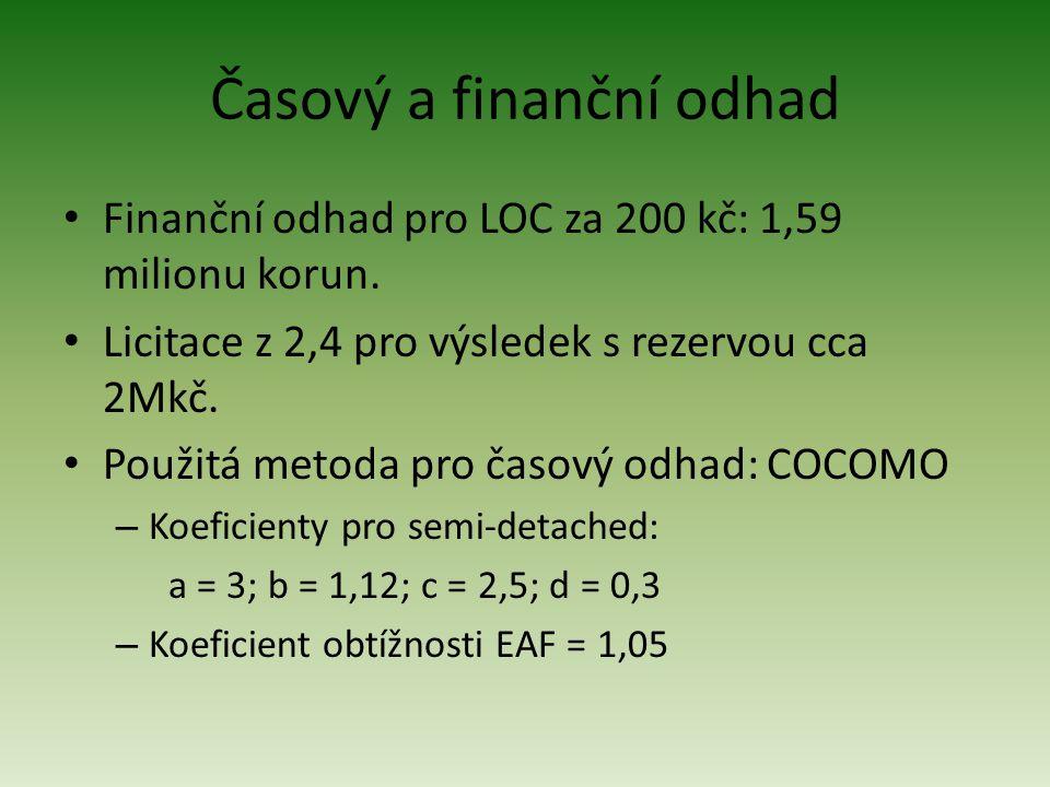 Časový a finanční odhad Výpočet času v manmonths: – E = a * KLOC b * EAF = 3 * 7,95 1,12 * 1,05 = 32,116 – D = c * E d = 2,5 * 32,116 0,35 = 8,42 mm Odhady projektu jsou tedy že bude stát 1,59 milionu kč, reálněji 2 miliony, a programování bude trvat 8,42 člověkoměsíců.