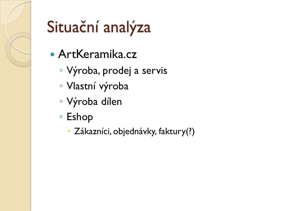 Situační analýza ArtKeramika.cz ◦ Výroba, prodej a servis ◦ Vlastní výroba ◦ Výroba dílen ◦ Eshop  Zákazníci, objednávky, faktury(?)